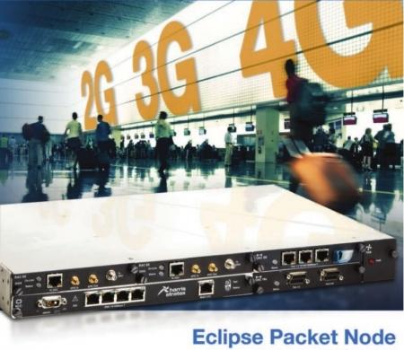 Eclipse Packet Node